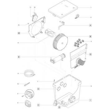 ProfiClear Premium Compact-M Gravità EGC